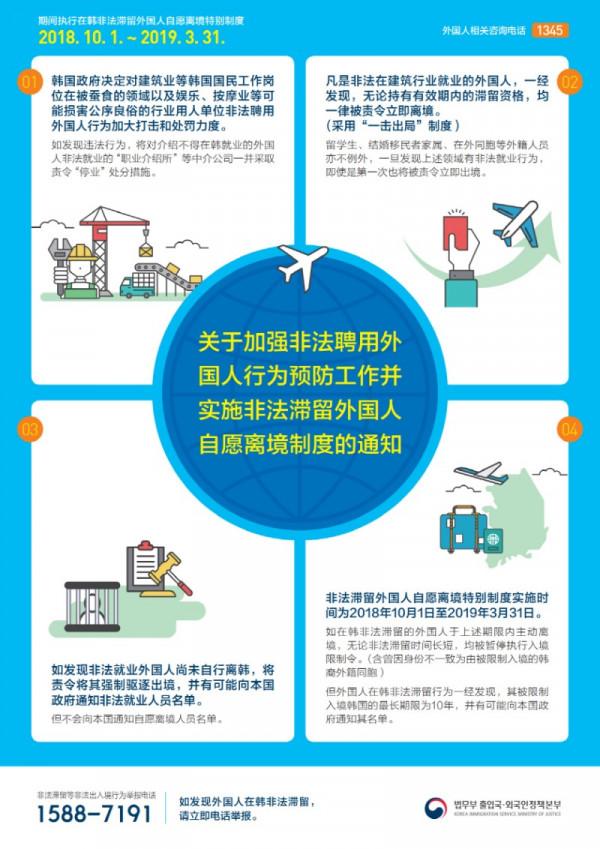0(중국어) 외국인 불법고용 방지 및 불법체류자 자진출국 안내 리플릿_1.jpg