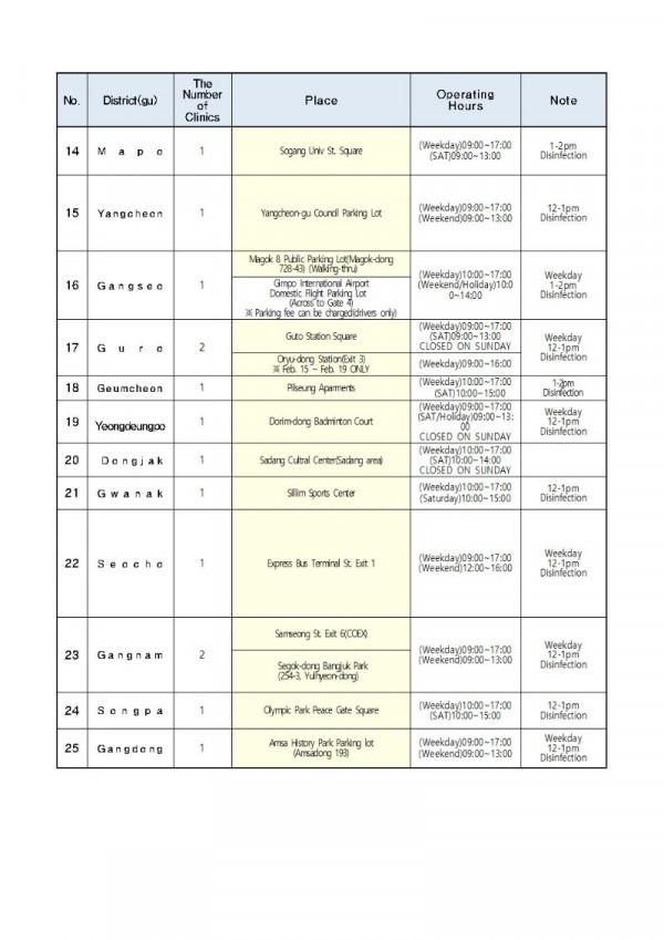 210215_2.영어_서울시 25개 자치구 임시선별검사소 현황(2.14002.jpg