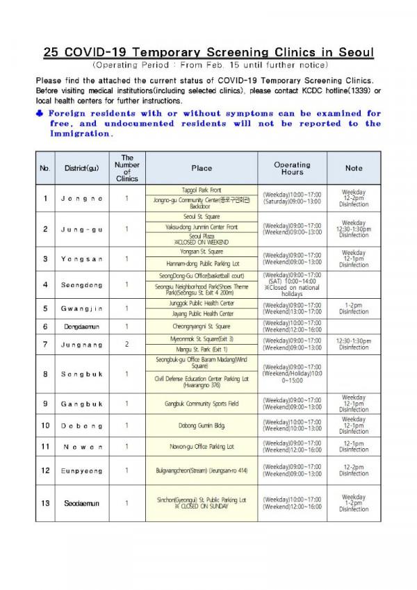 210215_2.영어_서울시 25개 자치구 임시선별검사소 현황(2.14001.jpg